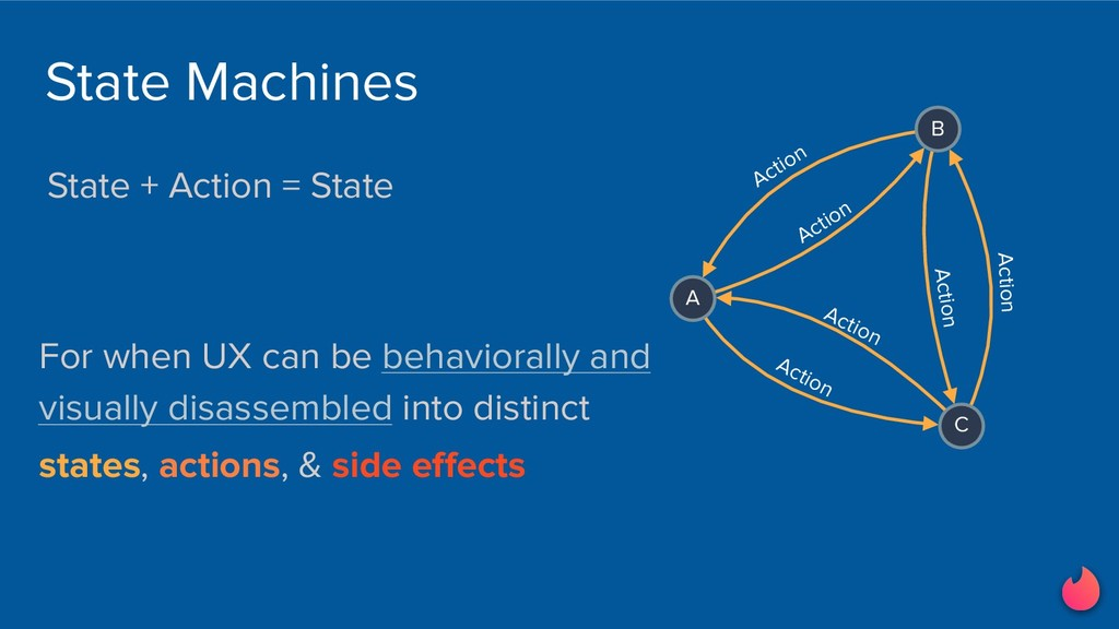 State Machines For when UX can be behaviorally ...