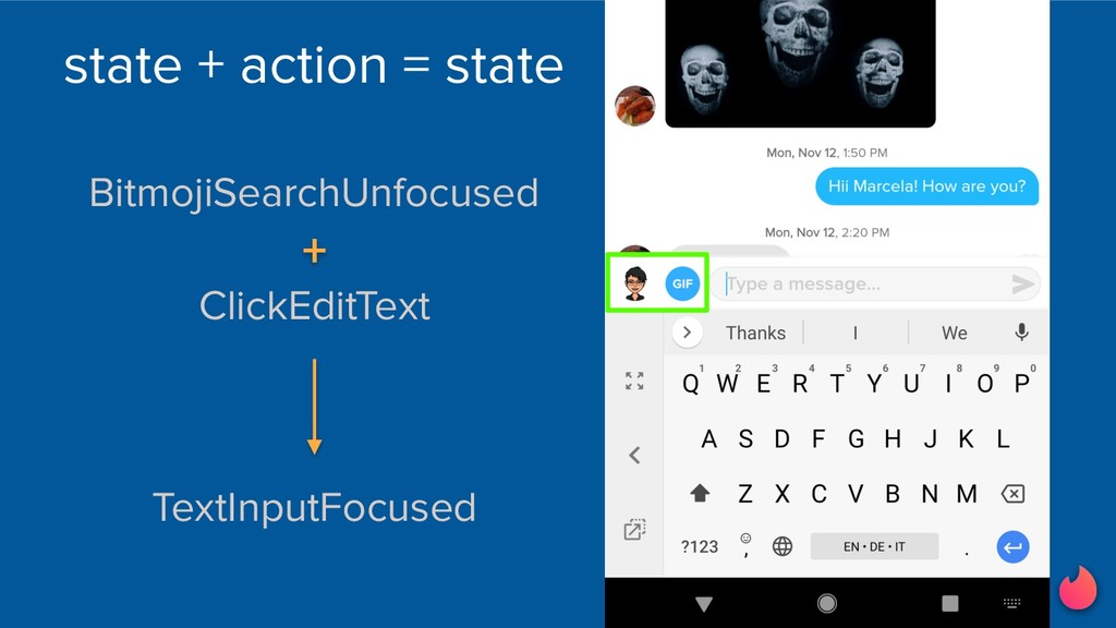 state + action = state TextInputFocused Bitmoji...