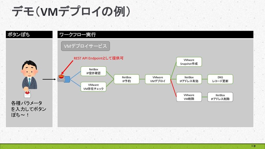 デモ(VMデプロイの例) 16 ボタンぽち ワークフロー実行 NetBox IP予約 VMwa...