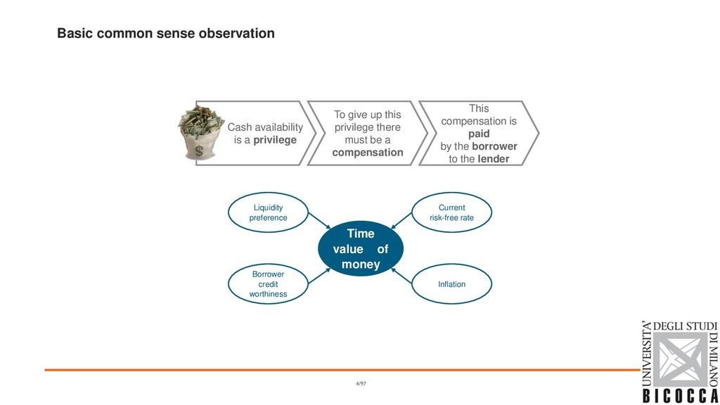 Basic common sense observation Cash availabilit...