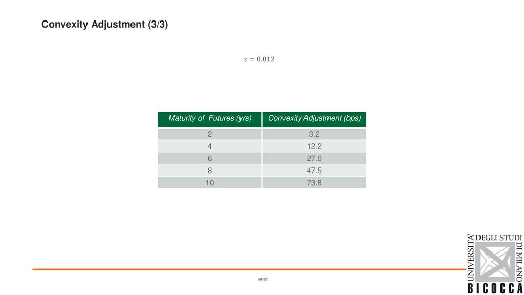 Convexity Adjustment (3/3)  = 0.012 49/97 Matur...