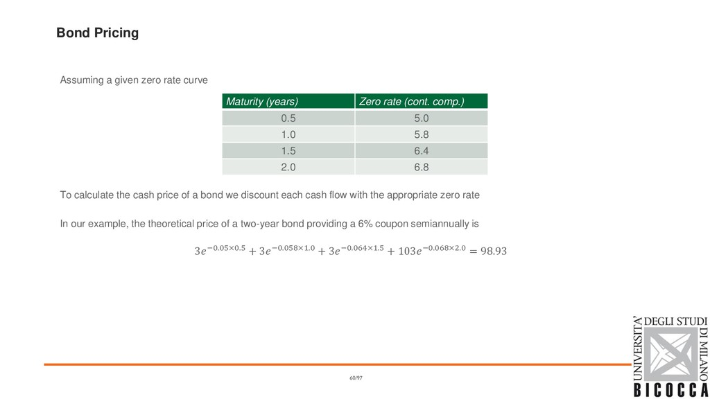Bond Pricing Assuming a given zero rate curve T...