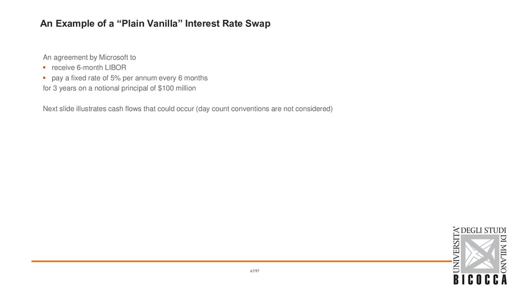 "An Example of a ""Plain Vanilla"" Interest Rate S..."