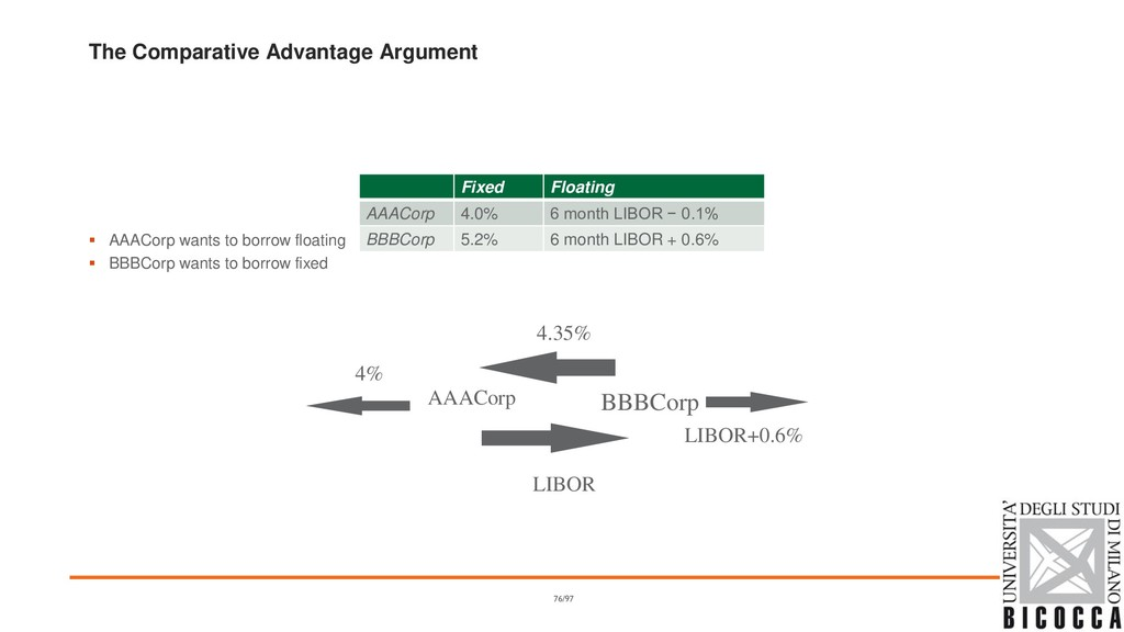 The Comparative Advantage Argument ▪ AAACorp wa...