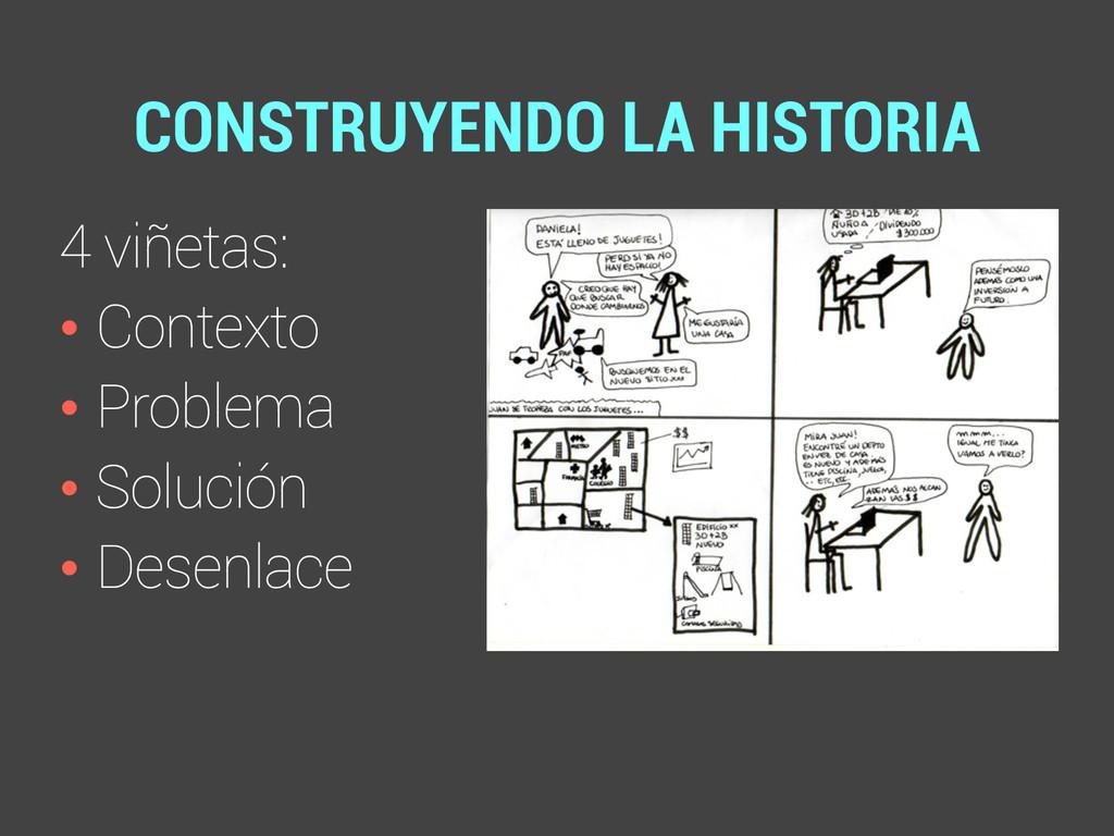 4 viñetas: • Contexto • Problema • Solución • D...