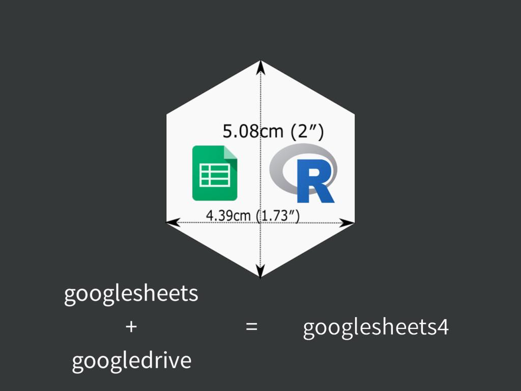 googlesheets + googledrive googlesheets4 =