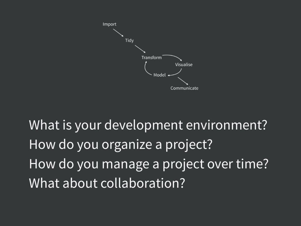 What is your development environment? How do yo...