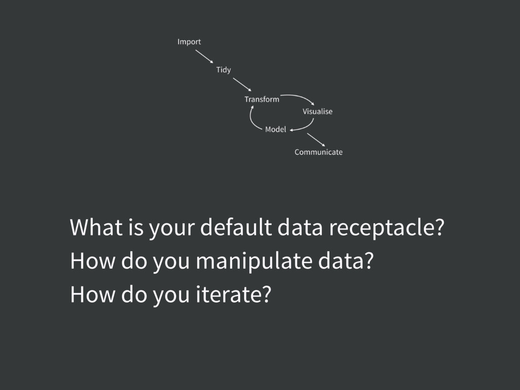 What is your default data receptacle? How do yo...