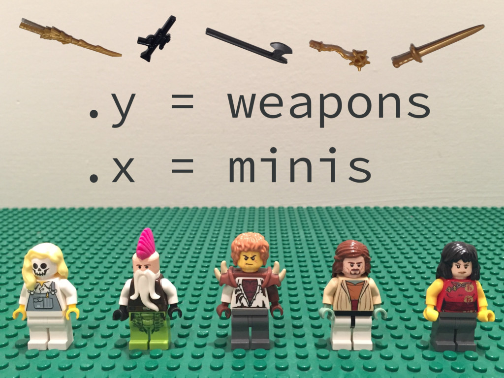 .y = weapons .x = minis