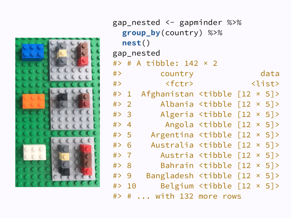 gap_nested <- gapminder %>%