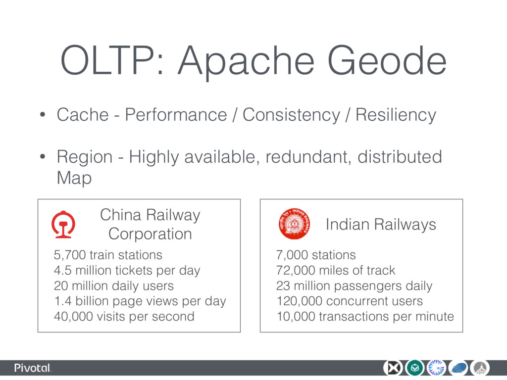 OLTP: Apache Geode • Cache - Performance / Cons...