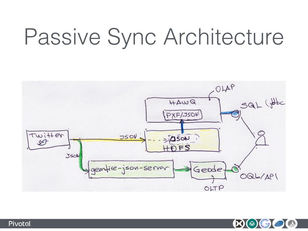 Passive Sync Architecture
