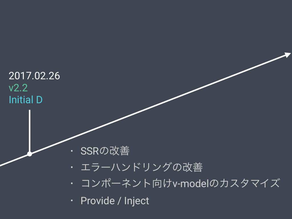 2017.02.26 v2.2 Initial D • SSRͷվળ • ΤϥʔϋϯυϦϯάͷ...