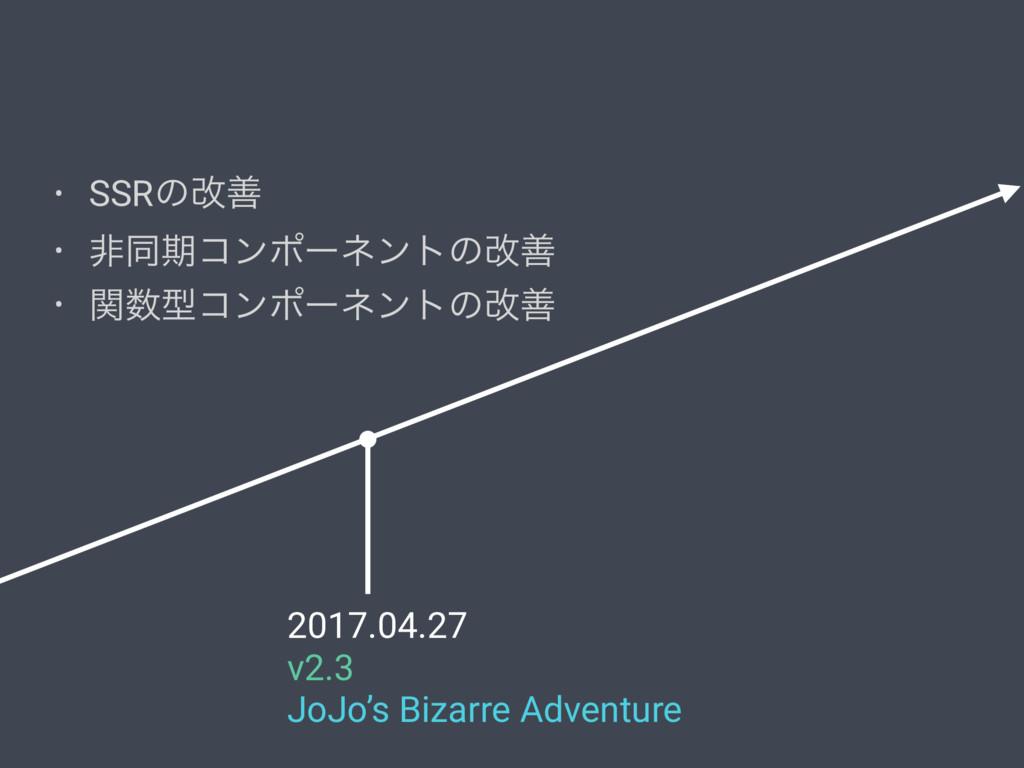 2017.04.27 v2.3 JoJo's Bizarre Adventure • SSRͷ...