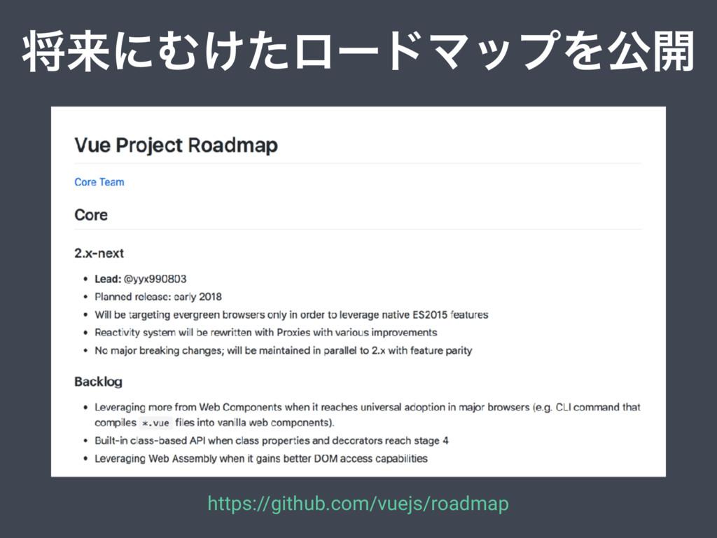 কདྷʹΉ͚ͨϩʔυϚοϓΛެ։ https://github.com/vuejs/roadmap