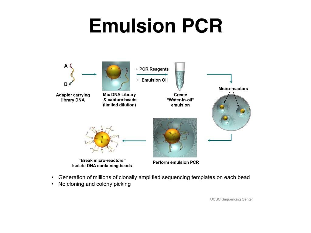 Emulsion PCR UCSC Sequencing Center Mix DNA Lib...