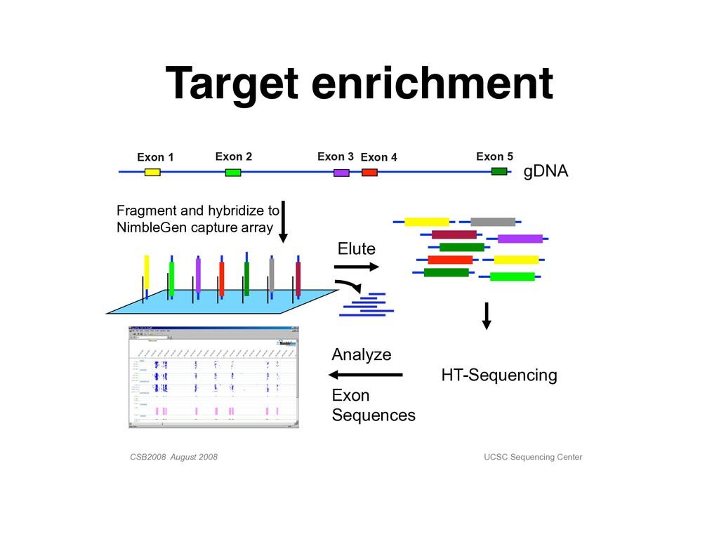 Target enrichment CSB2008 August 2008 UCSC Sequ...