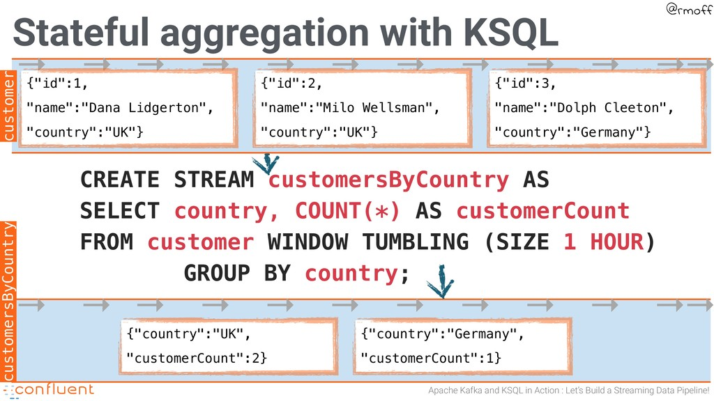 @rmoff Apache Kafka and KSQL in Action : Let's ...