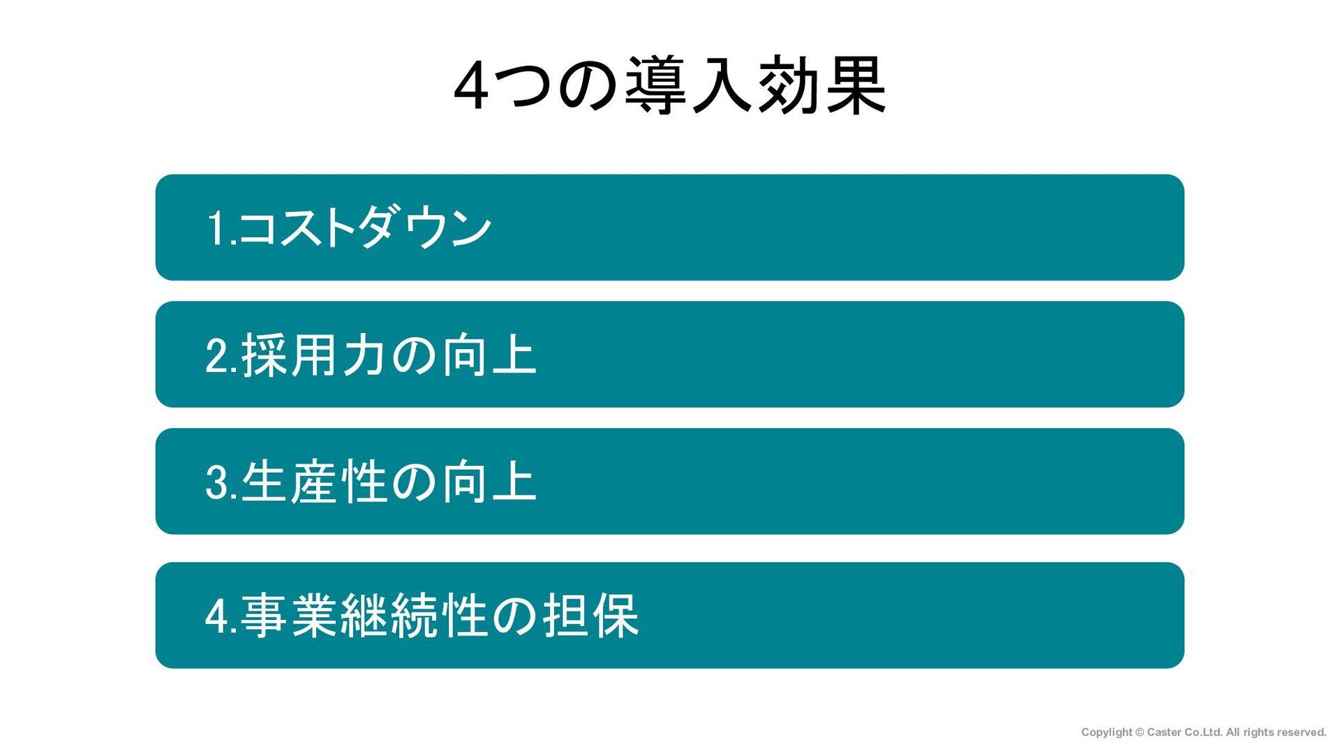 4つの導入効果 19  1.コストダウン  2.採用力の向上  3.生産性の向上  4.事業...