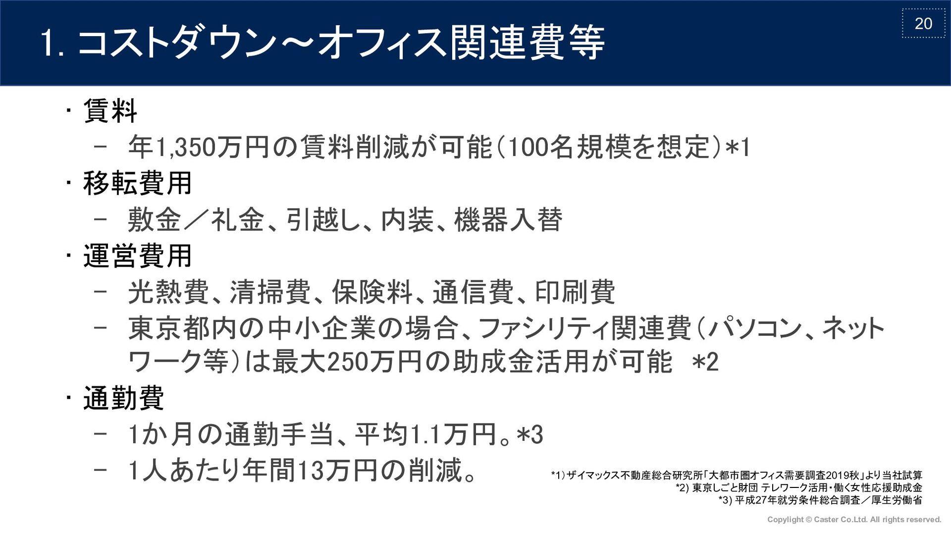 20 • 賃料 - 年1,350万円の賃料削減が可能(100名規模を想定)*1 • 移転費...