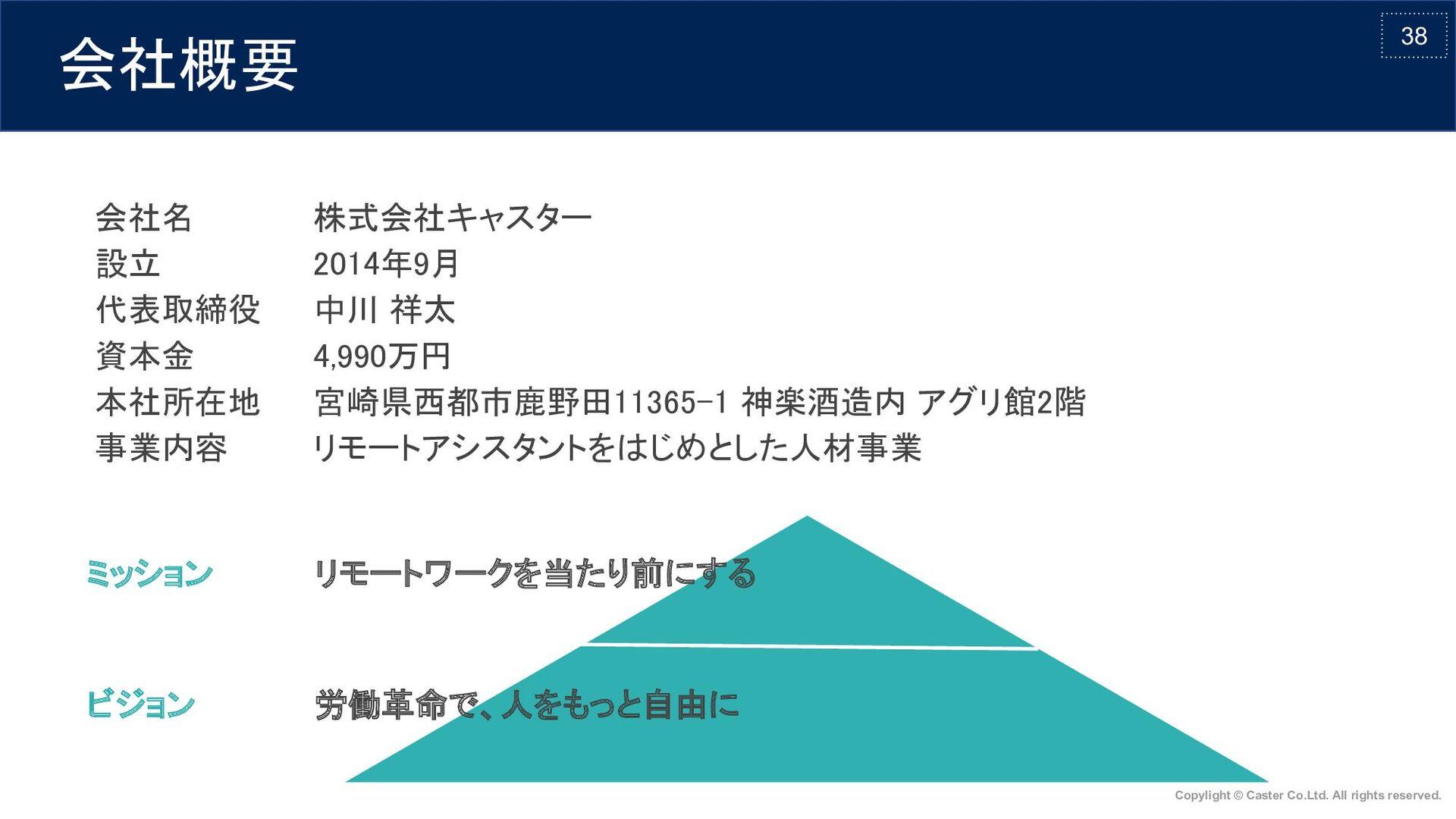 38 会社概要 会社名 株式会社キャスター 設立 2014年9月 代表取締役 中川 祥太...