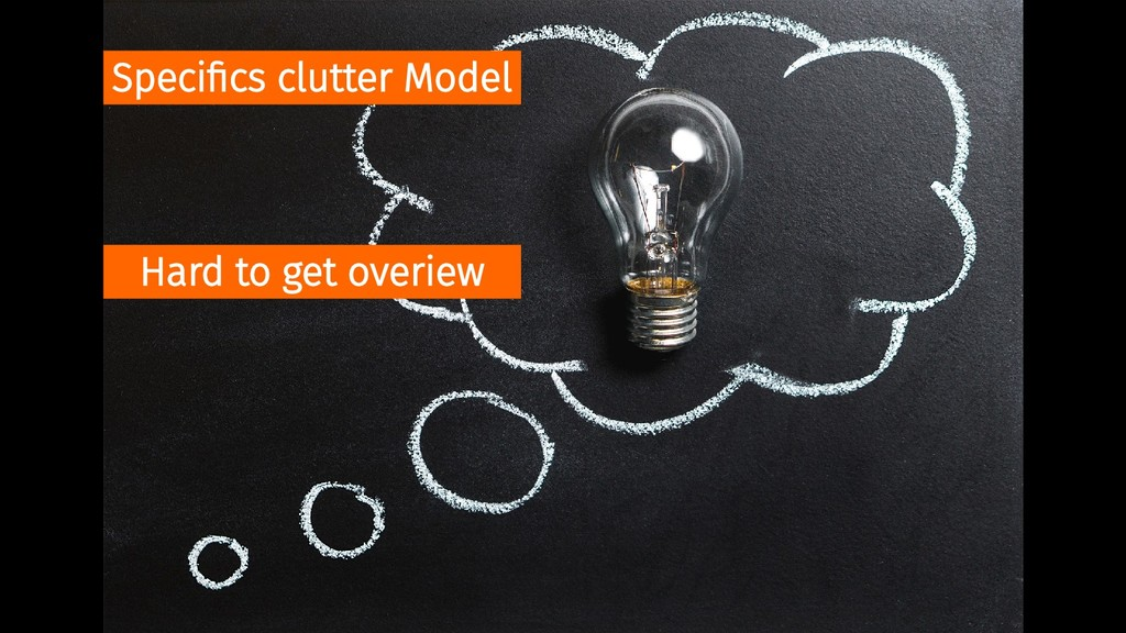 Specifics clutter Model Hard to get overiew