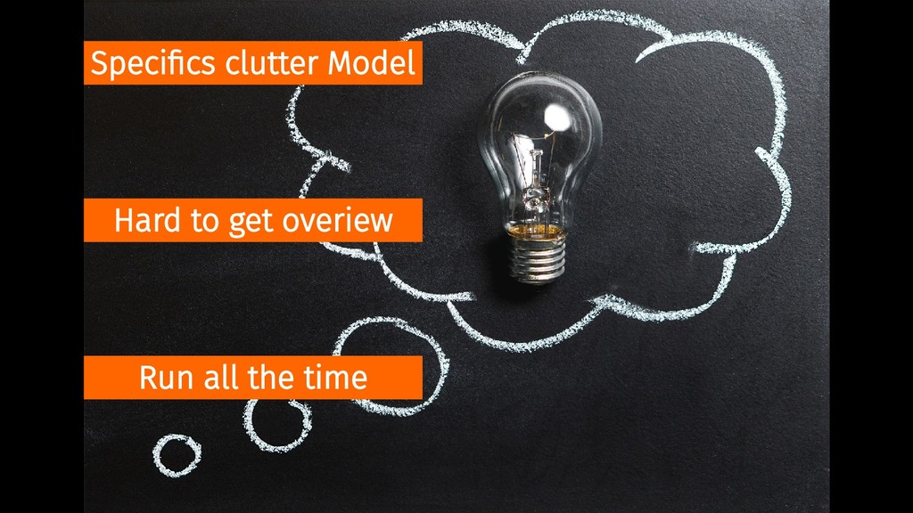 Specifics clutter Model Hard to get overiew Run...