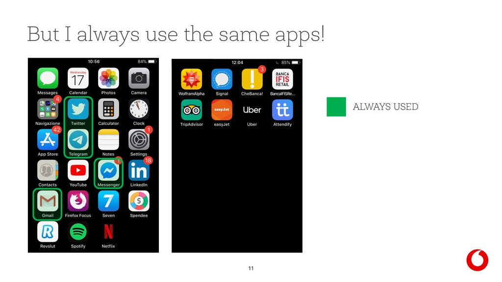 11 ALWAYS USED But I always use the same apps!
