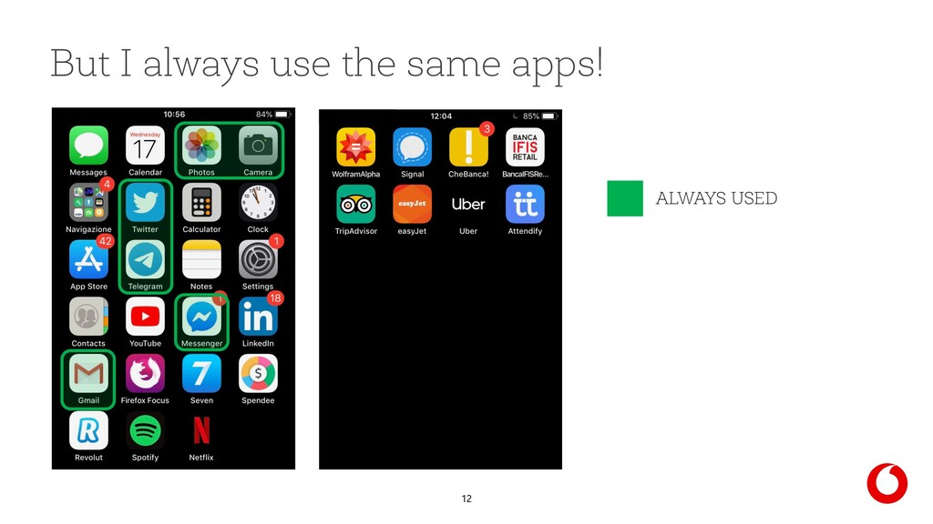 12 ALWAYS USED But I always use the same apps!