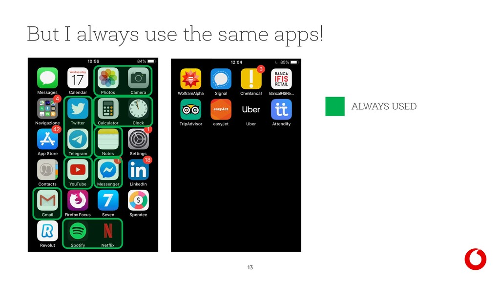 13 ALWAYS USED But I always use the same apps!