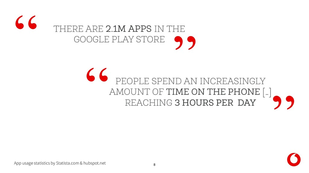8 PEOPLE SPEND AN INCREASINGLY AMOUNT OF TIME O...