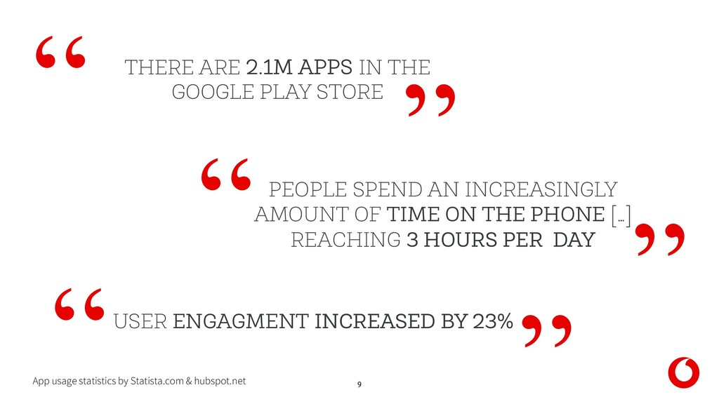 9 PEOPLE SPEND AN INCREASINGLY AMOUNT OF TIME O...