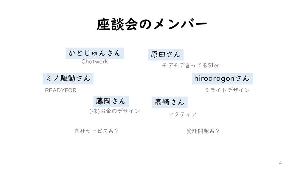 座談会のメンバー かとじゅんさん Chatwork ミノ駆動さん READYFOR 藤岡さん ...