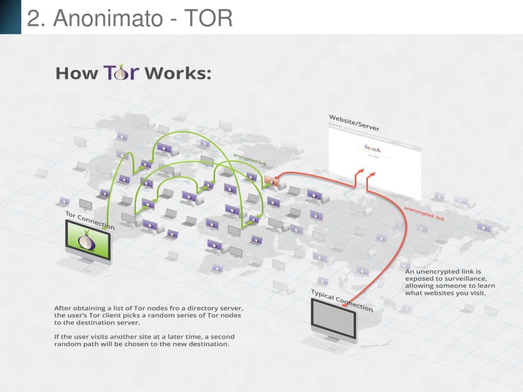 15 2. Anonimato - TOR