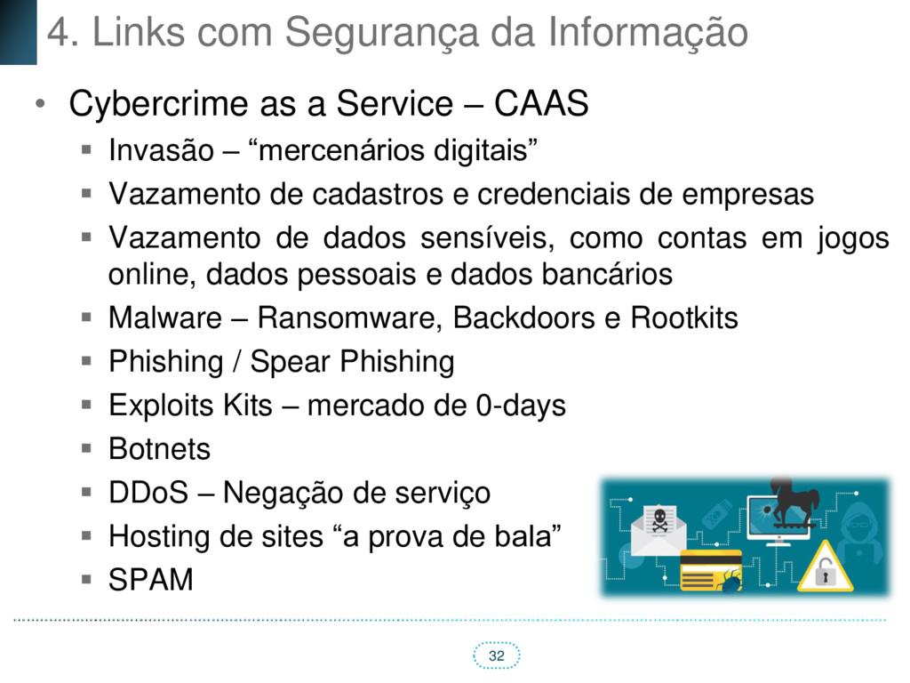 32 4. Links com Segurança da Informação • Cyber...