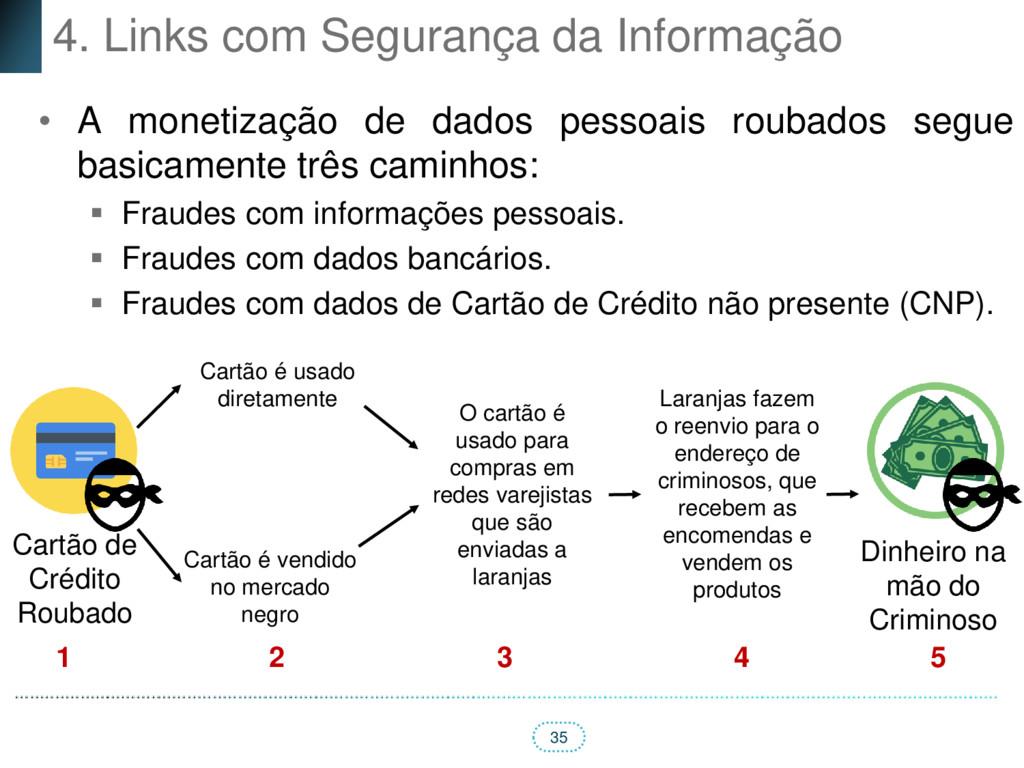 35 4. Links com Segurança da Informação • A mon...