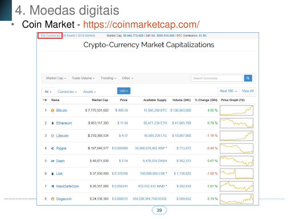 39 4. Moedas digitais • Coin Market - https://c...