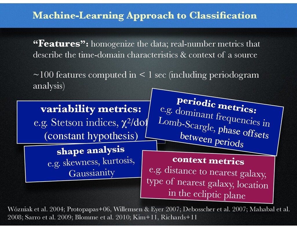 """""""Features"""": homogenize the data; real-number me..."""