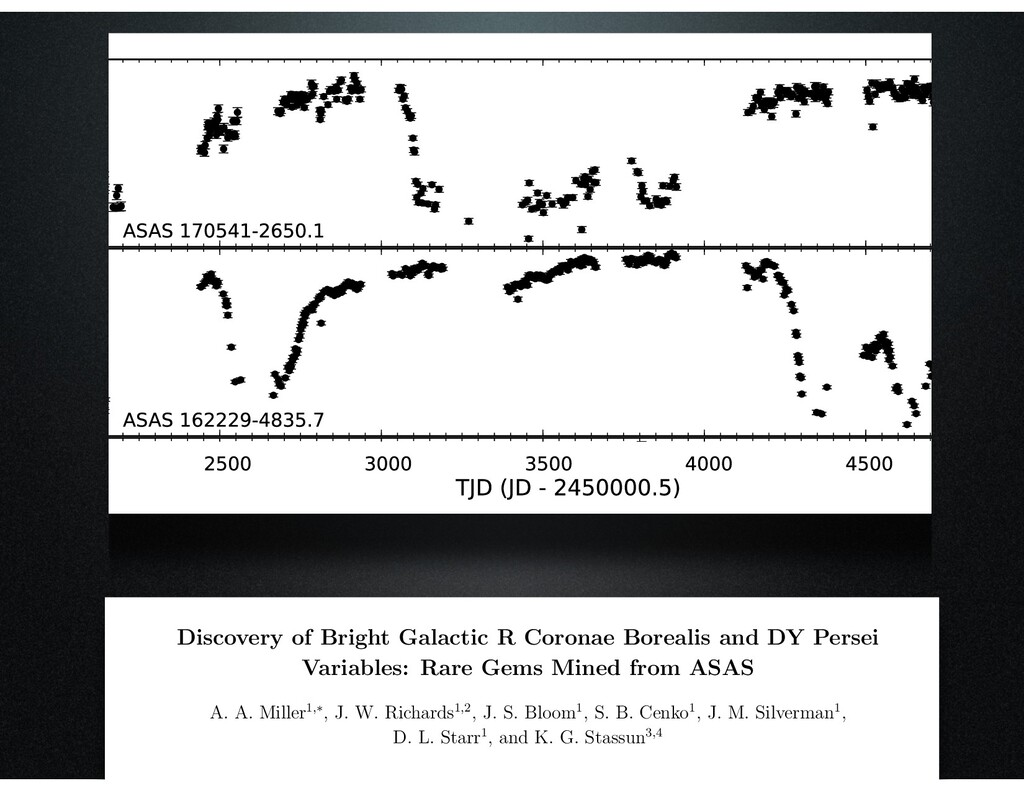 DRAFT April 20, 2012 Discovery of Bright Galact...