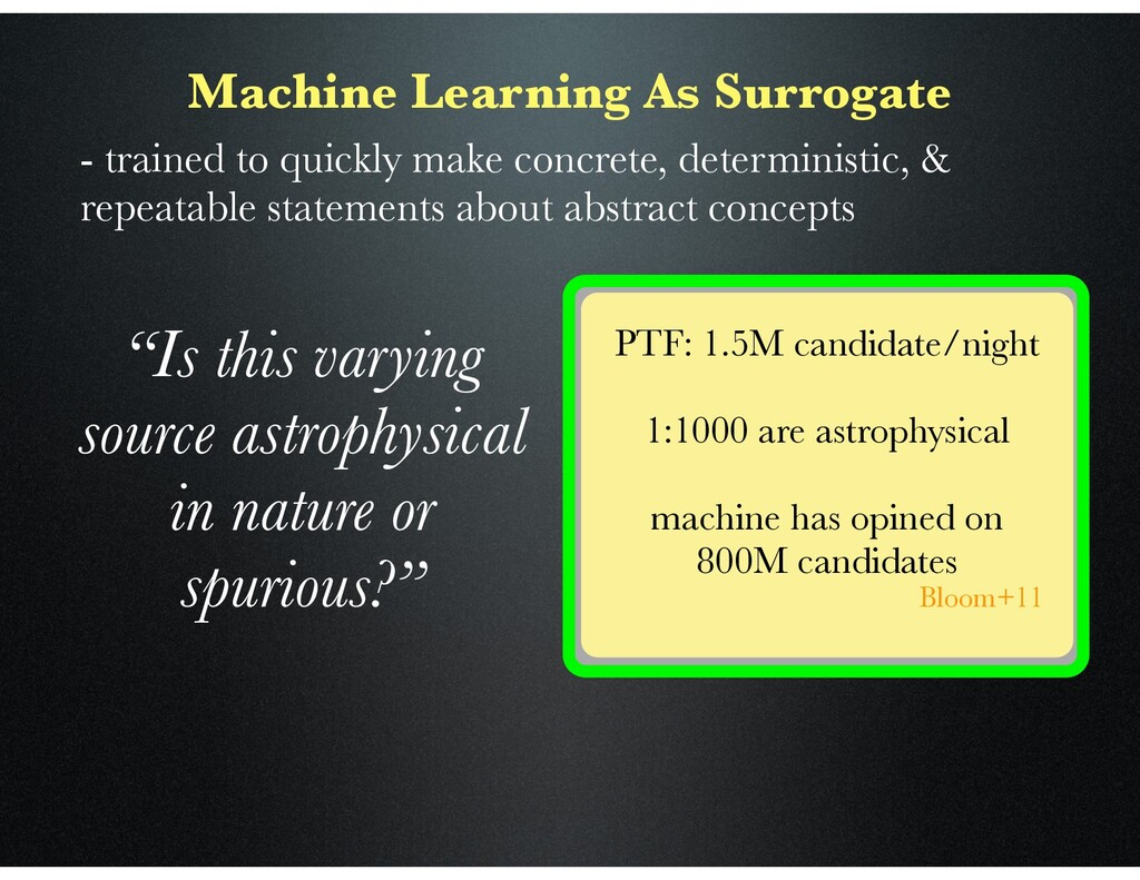 Machine Learning As Surrogate - trained to quic...