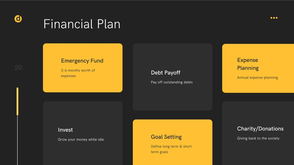 20 Financial Plan Emergency Fund 3-6 months wor...
