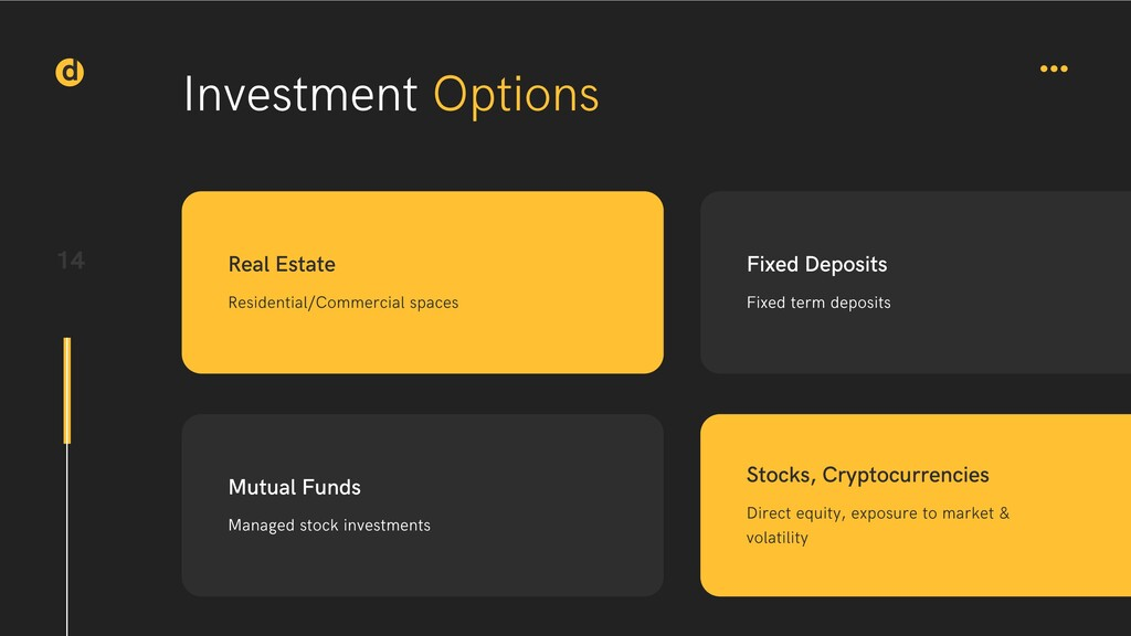 14 Investment Options Real Estate Residential/C...