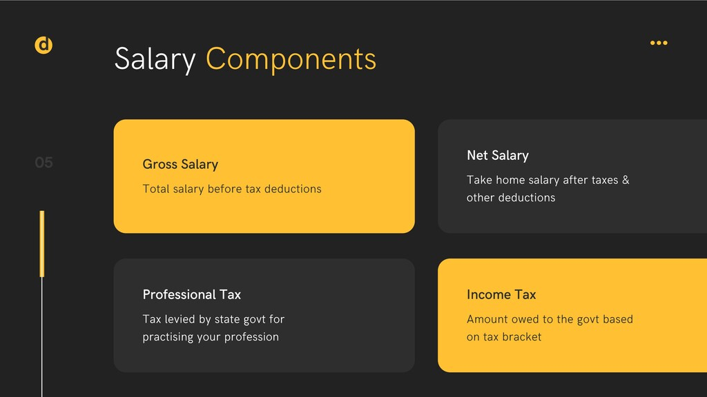 05 Salary Components Gross Salary Total salary ...