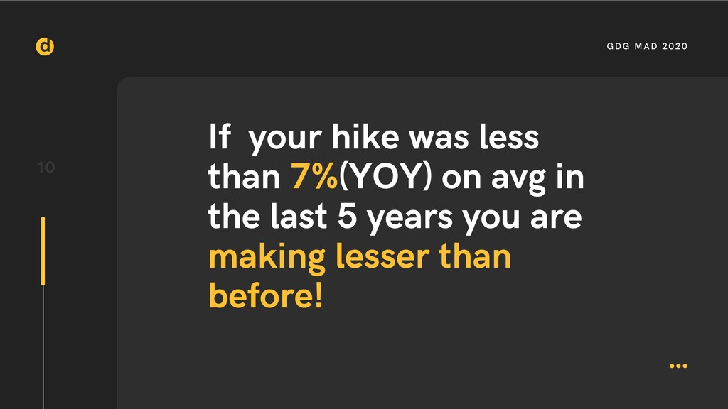 10 GDG MAD 2020 If your hike was less than 7%(Y...