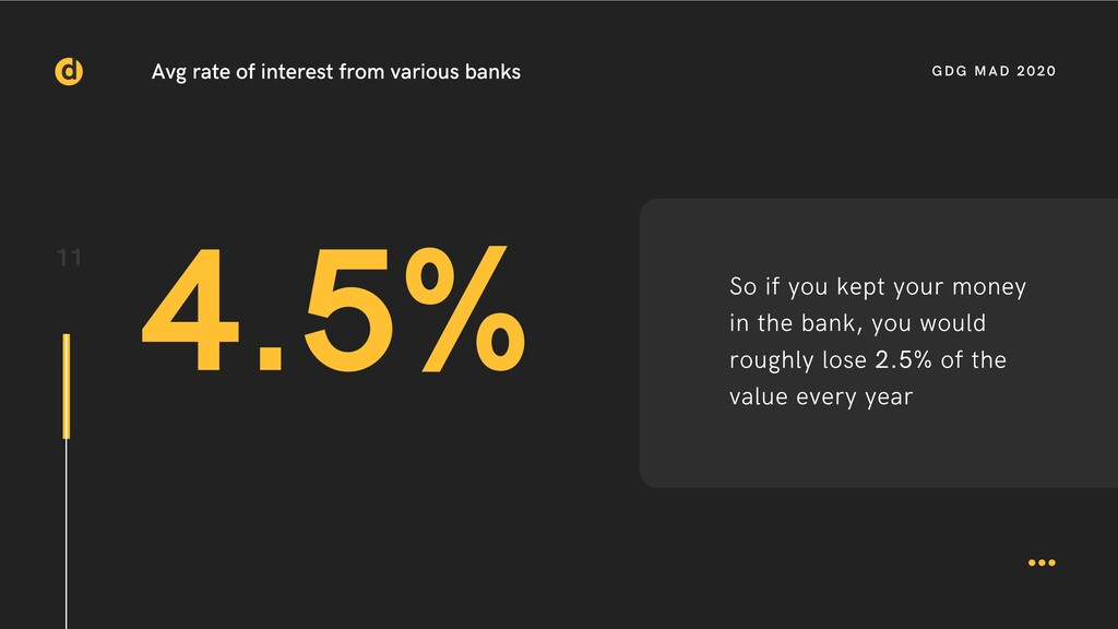 11 Avg rate of interest from various banks 4.5%...