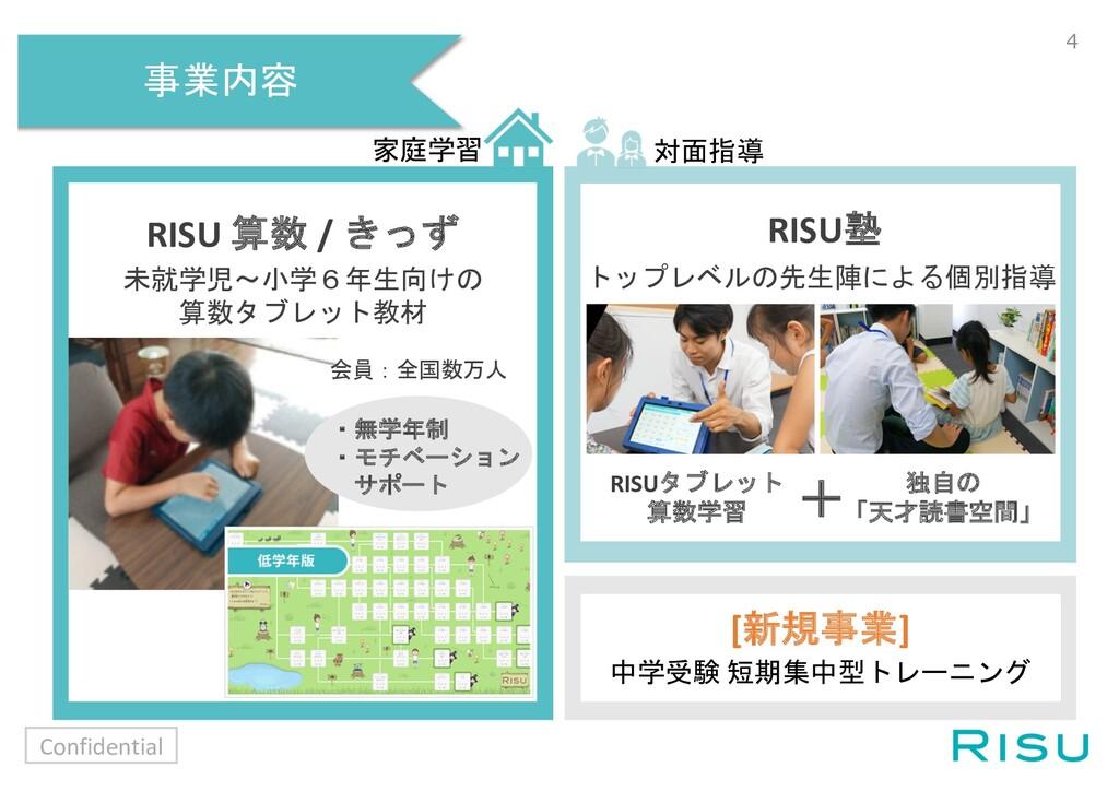 事業内容 RISU 算数 / きっず 未就学児~小学6年生向けの 算数タブレット教材 RISU...