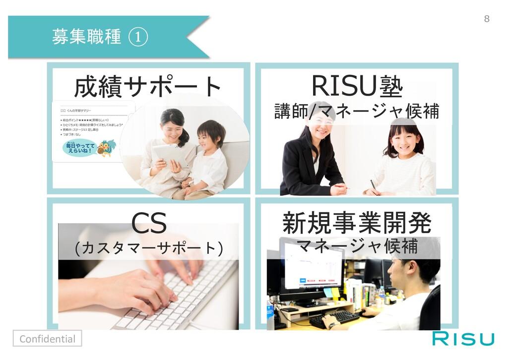 募集職種 ① 8 Confidential 成績サポート RISU塾 講師/マネージャ候補 新...