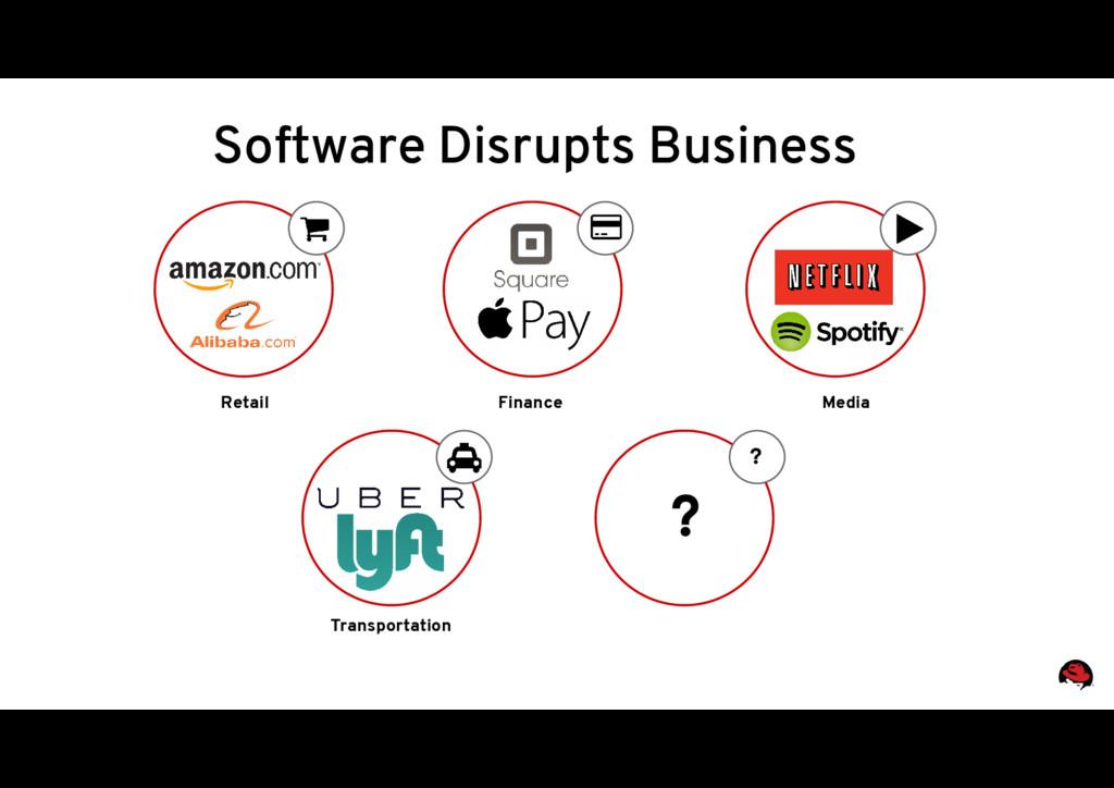 Retail Finance Media Transportation ? ? Softwar...