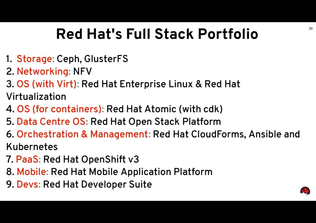 30 1. Storage: Ceph, GlusterFS 2. Networking: N...