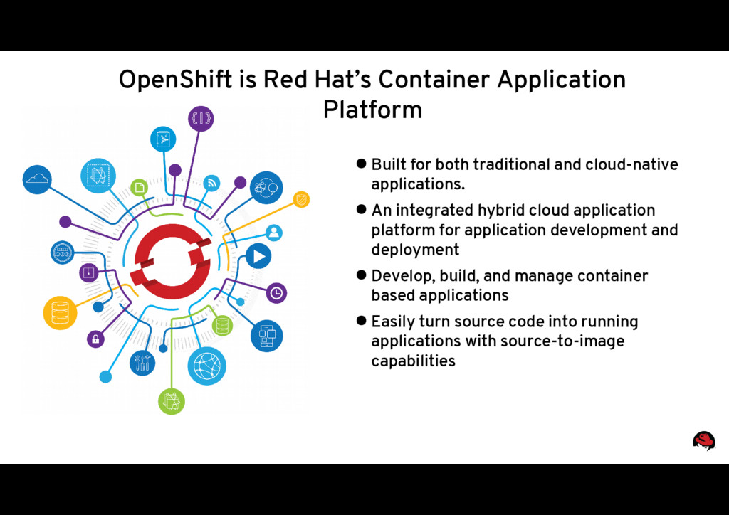 OpenShift is Red Hat's Container Application Pl...